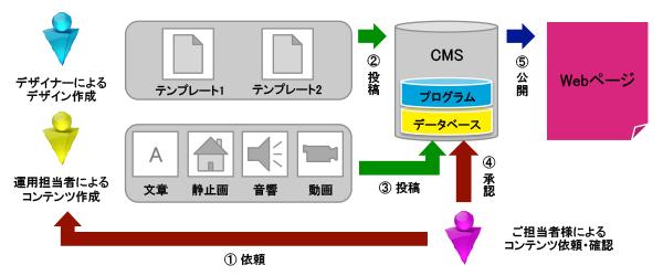 web-design004