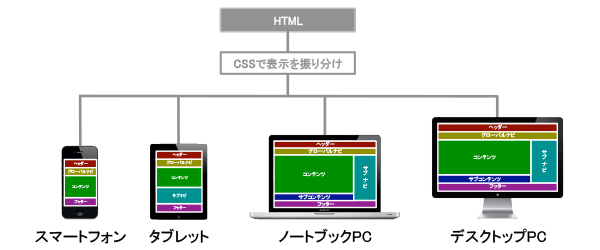 web-design005